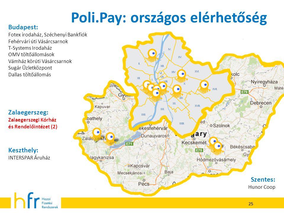 Poli.Pay: országos elérhetőség