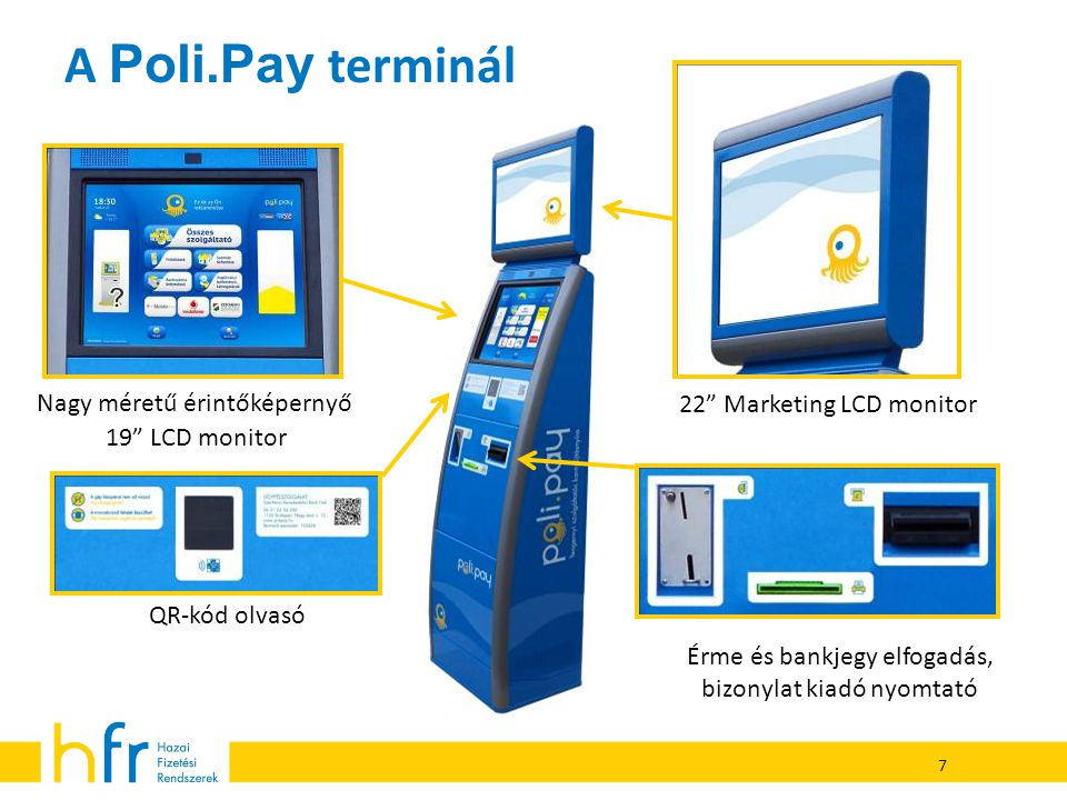 A Poli.Pay terminál Nagy méretű érintőképernyő