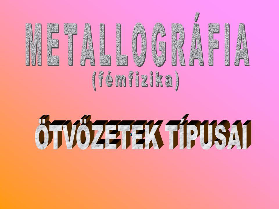 METALLOGRÁFIA (fémfizika) ÖTVÖZETEK TÍPUSAI