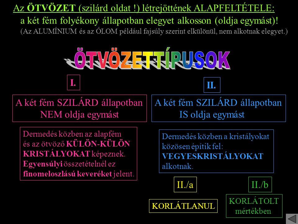 Az ÖTVÖZET (szilárd oldat !) létrejöttének ALAPFELTÉTELE: