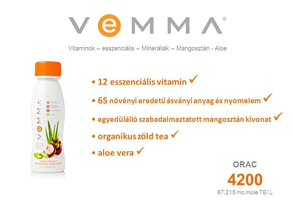 Vitaminok – esszenciális – Mineráliák – Mangosztán - Aloe