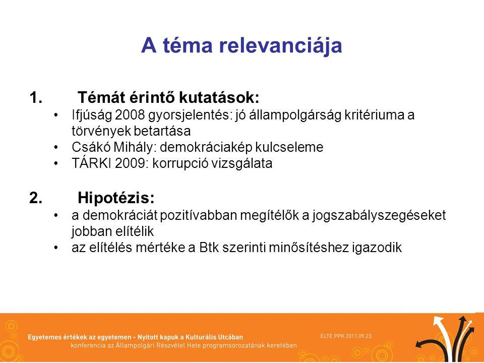 A téma relevanciája 1. Témát érintő kutatások: 2. Hipotézis:
