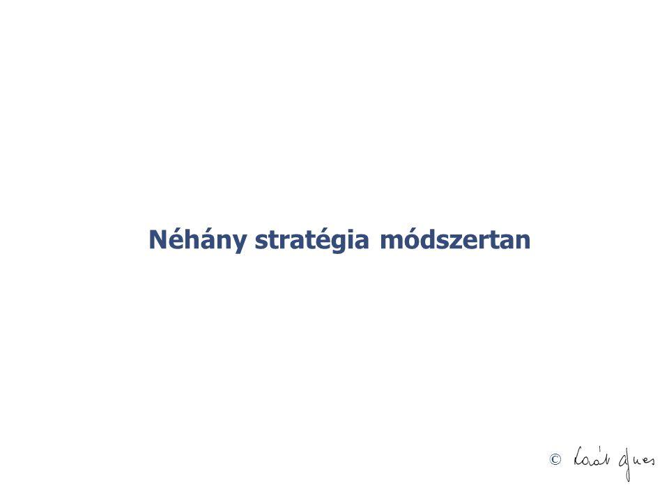 Néhány stratégia módszertan