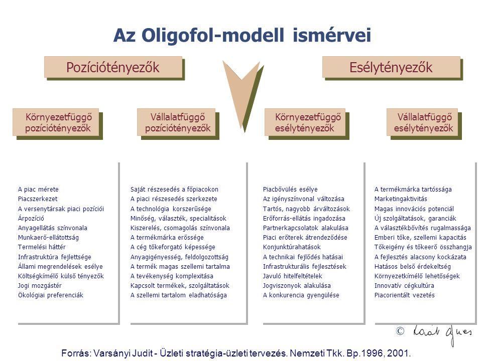 Az Oligofol-modell ismérvei