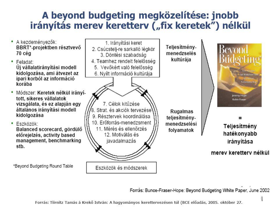 """A beyond budgeting megközelítése: jnobb irányítás merev keretterv (""""fix keretek ) nélkül"""