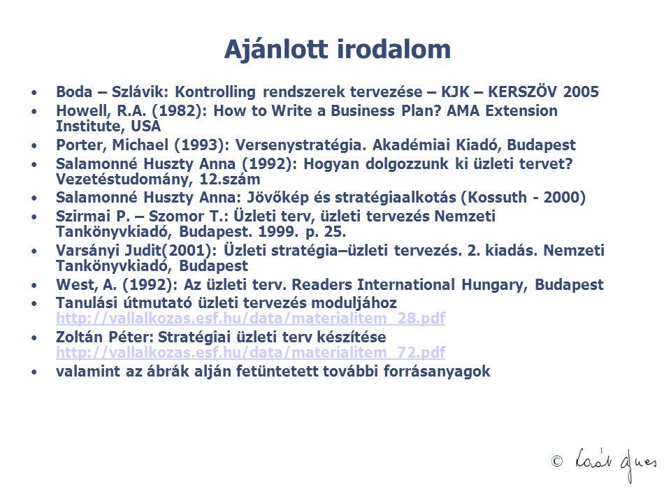 Ajánlott irodalom Boda – Szlávik: Kontrolling rendszerek tervezése – KJK – KERSZÖV 2005.