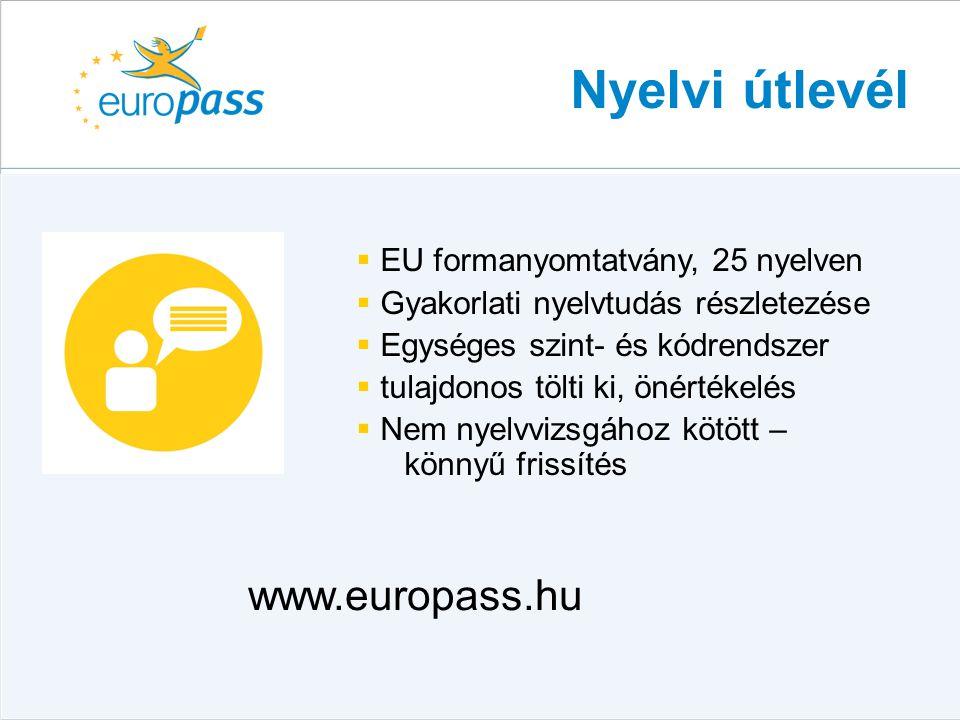 Nyelvi útlevél www.europass.hu EU formanyomtatvány, 25 nyelven