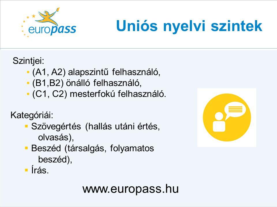 Uniós nyelvi szintek www.europass.hu Szintjei: