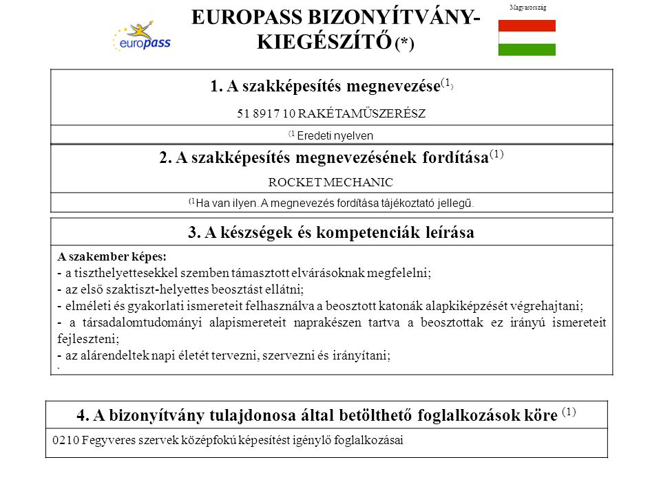 EUROPASS BIZONYÍTVÁNY-KIEGÉSZÍTŐ (*)