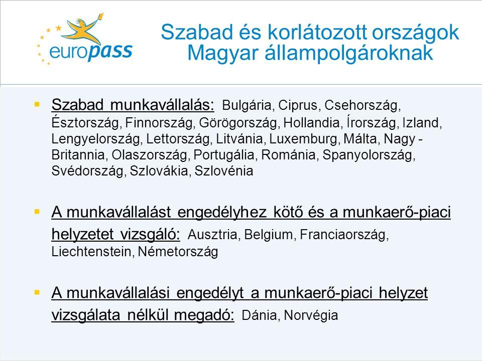 Szabad és korlátozott országok Magyar állampolgároknak