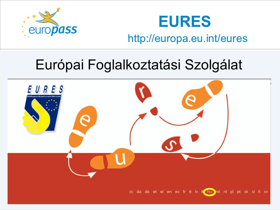 Európai Foglalkoztatási Szolgálat