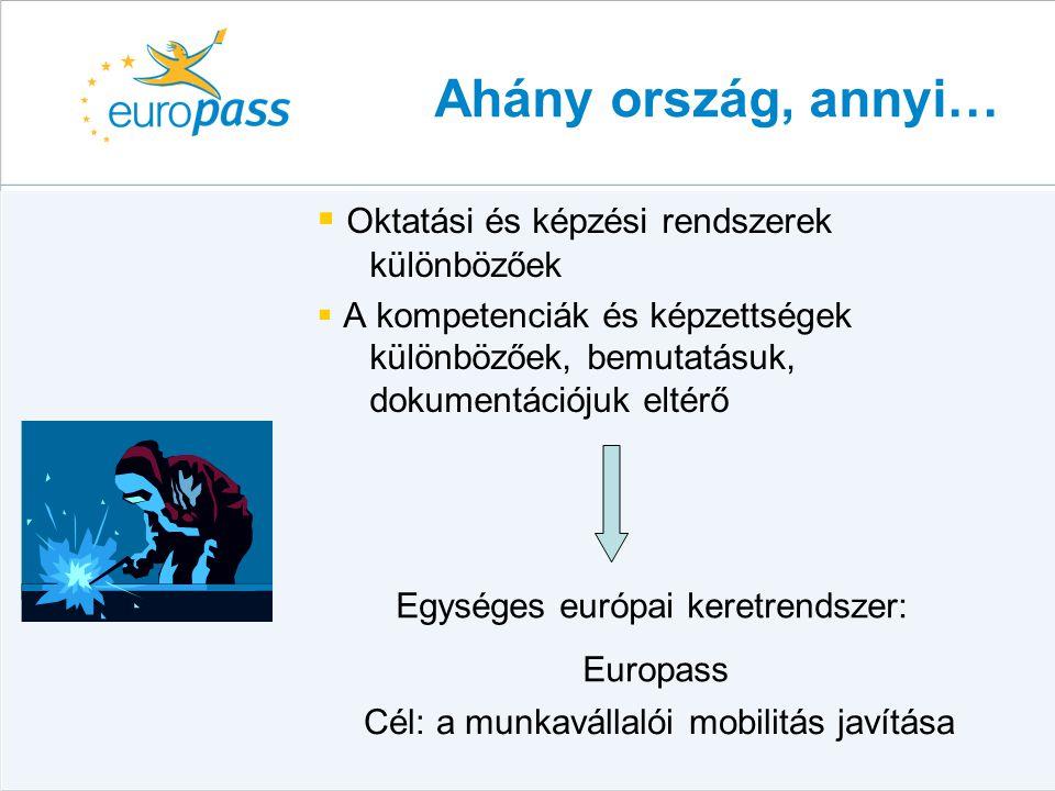 Egységes európai keretrendszer: