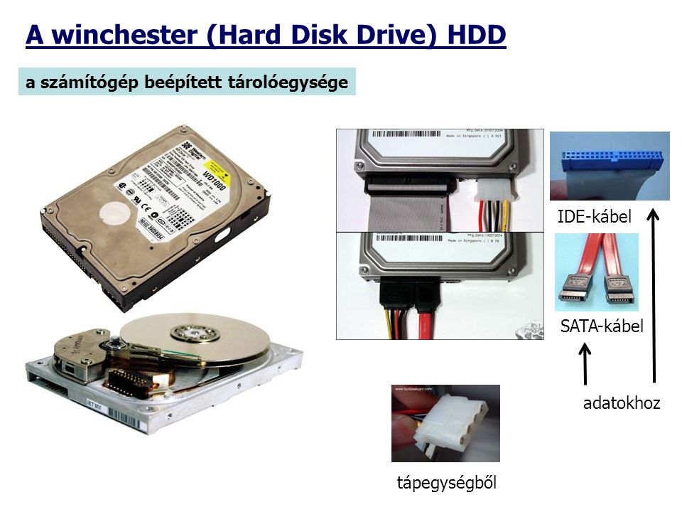 A winchester (Hard Disk Drive) HDD