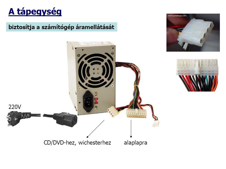 A tápegység biztosítja a számítógép áramellátását 220V