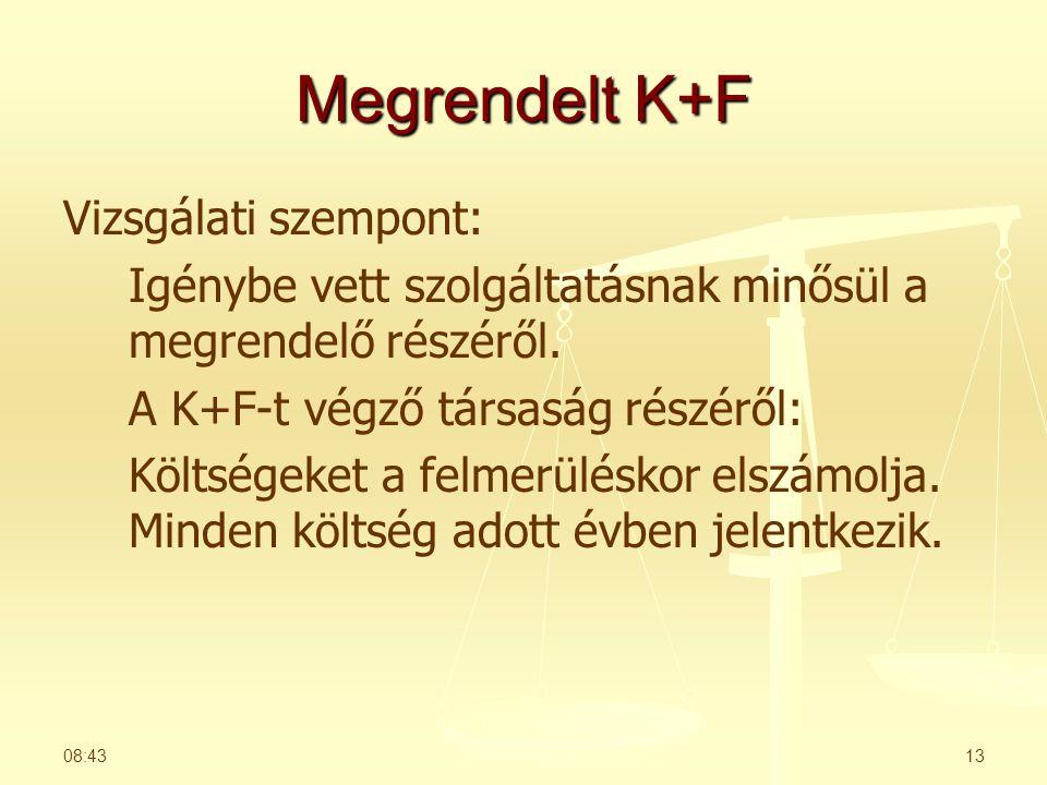 Megrendelt K+F