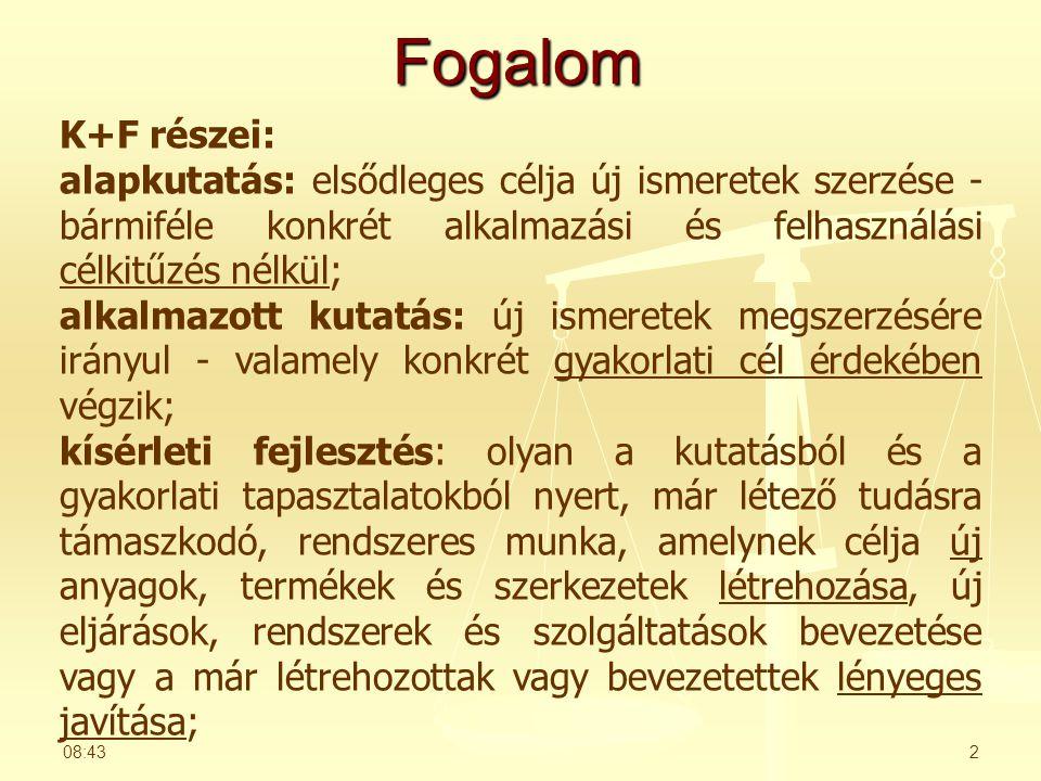 Badak Audit Kft. Fogalom. 2010.03.02. K+F részei: