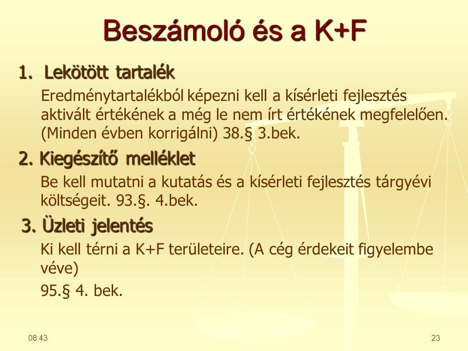 Beszámoló és a K+F Lekötött tartalék 2. Kiegészítő melléklet