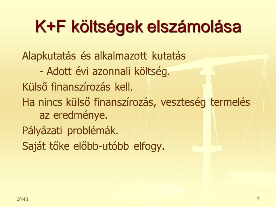 K+F költségek elszámolása