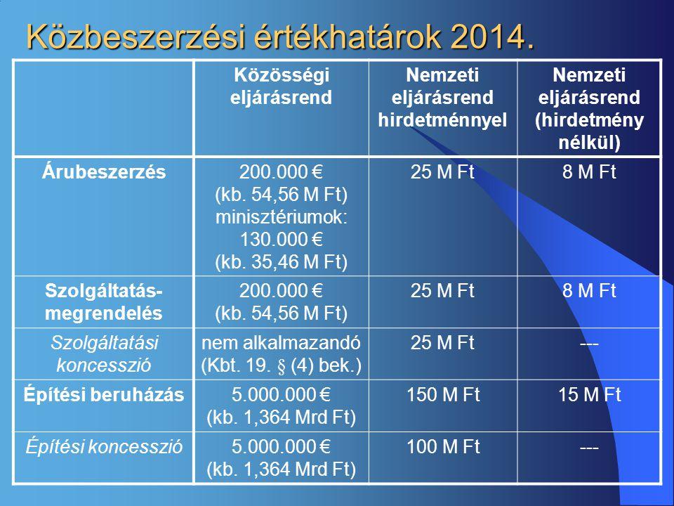 Közbeszerzési értékhatárok 2014.