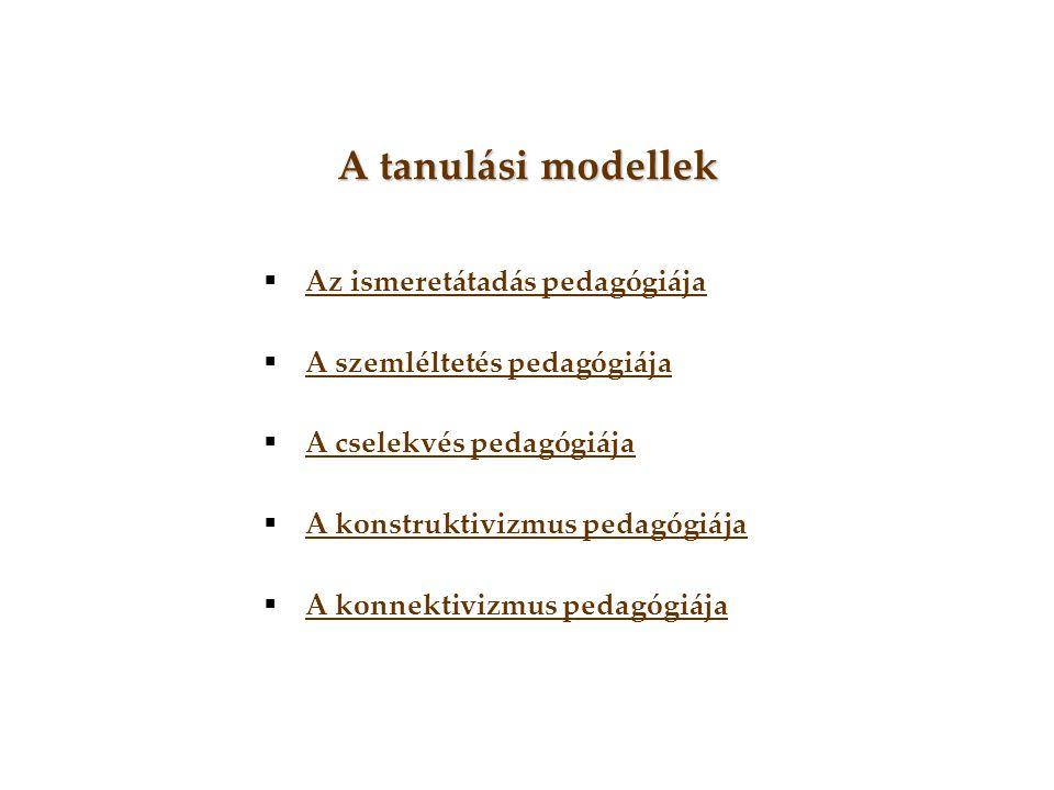 A tanulási modellek Az ismeretátadás pedagógiája