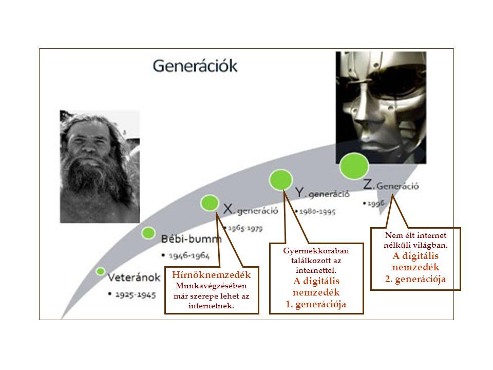 A digitális nemzedék 2. generációja A digitális nemzedék