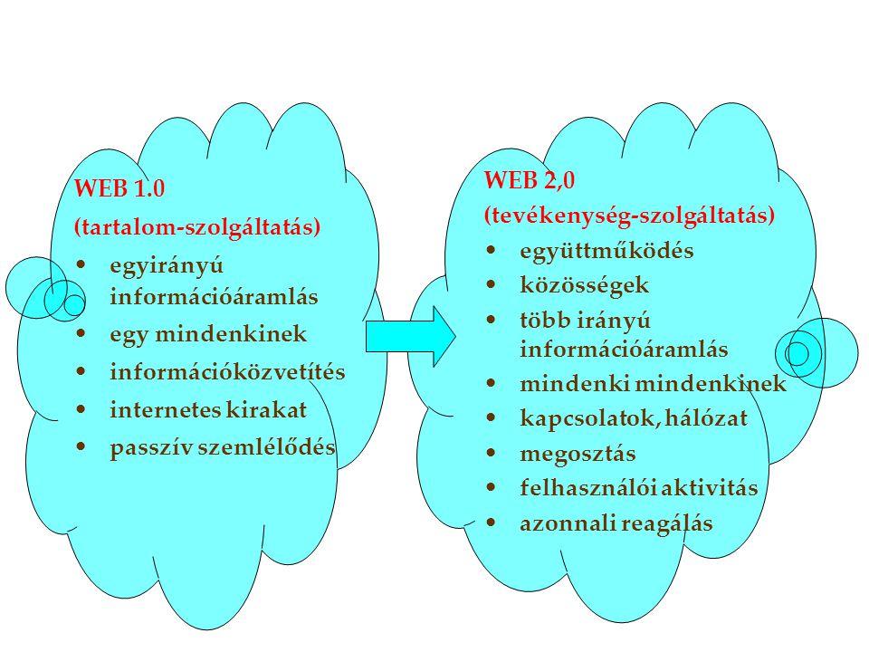WEB 2,0 (tevékenység-szolgáltatás) együttműködés. közösségek. több irányú információáramlás. mindenki mindenkinek.