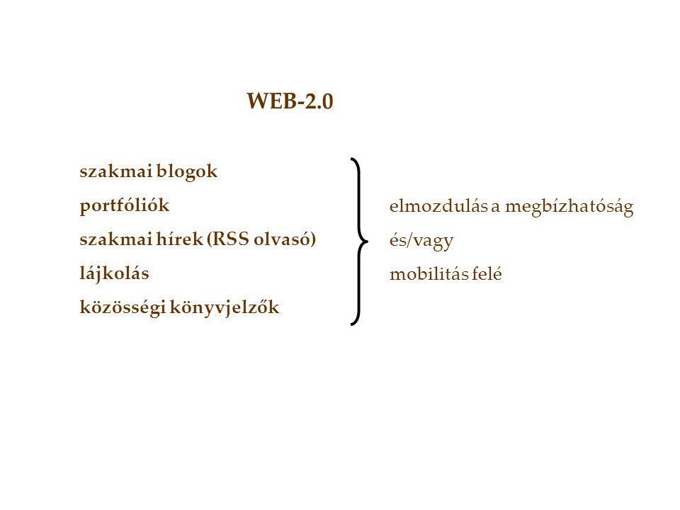 WEB-2.0 szakmai blogok portfóliók szakmai hírek (RSS olvasó) lájkolás