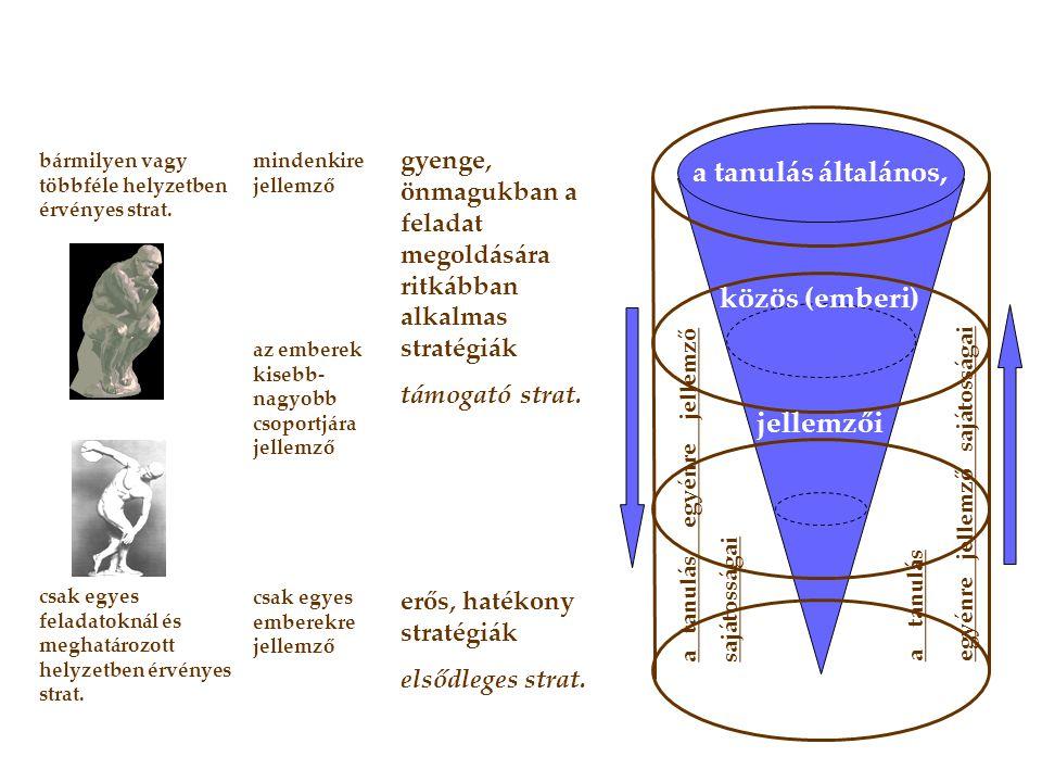 a tanulás általános, közös (emberi) jellemzői