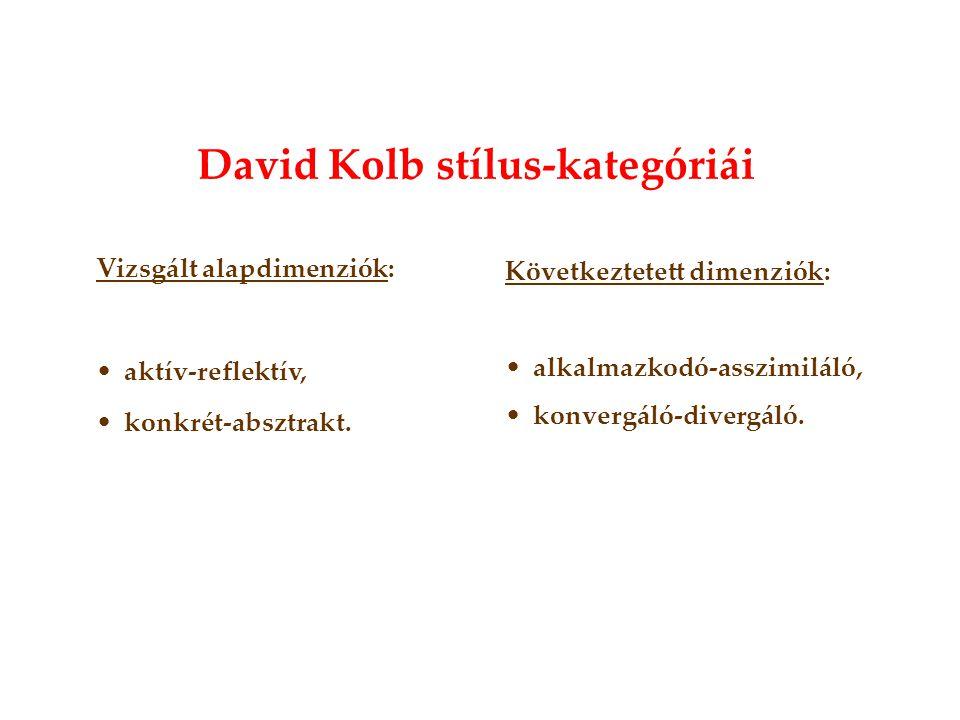David Kolb stílus-kategóriái