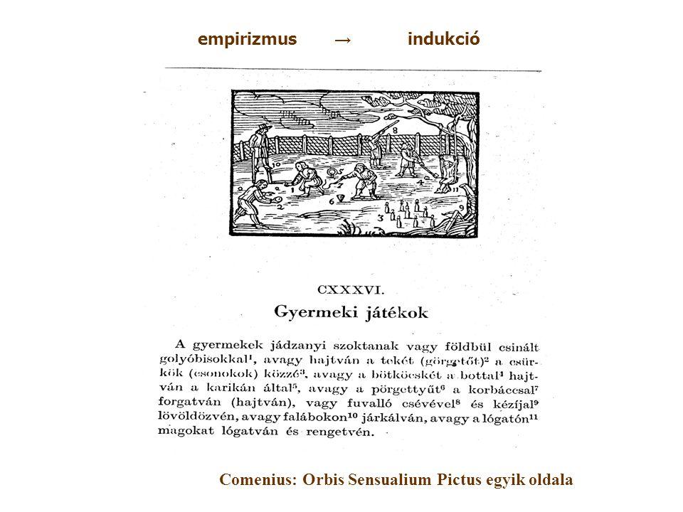 Comenius: Orbis Sensualium Pictus egyik oldala