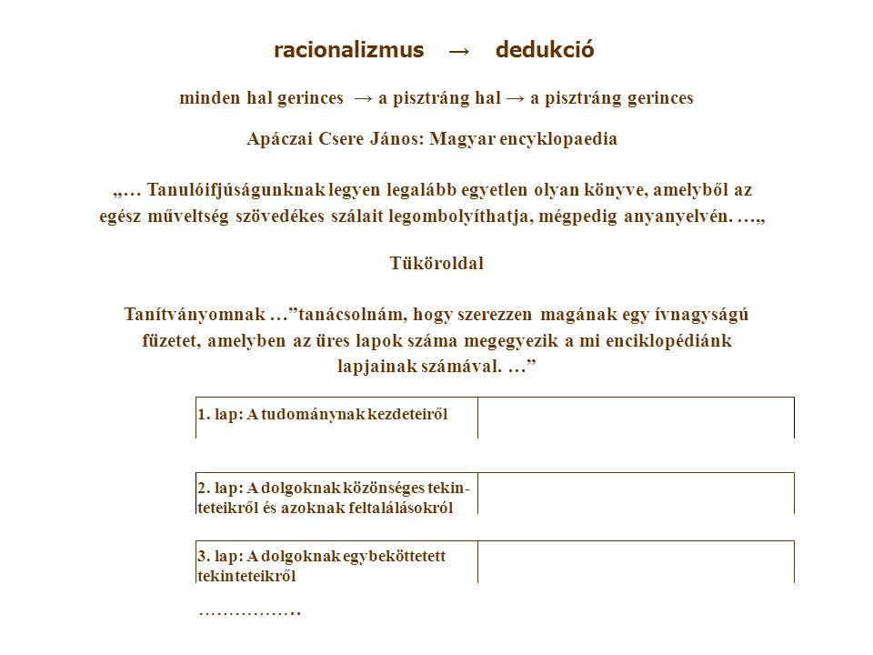 racionalizmus → dedukció