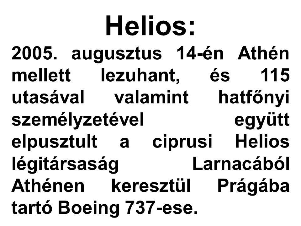 Helios: