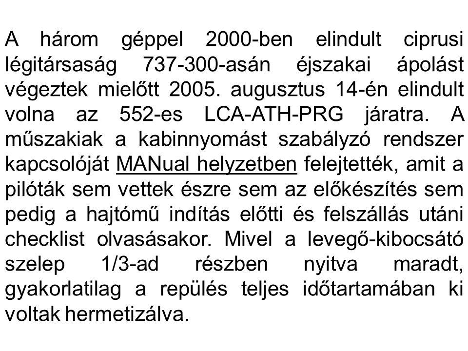 A három géppel 2000-ben elindult ciprusi légitársaság 737-300-asán éjszakai ápolást végeztek mielőtt 2005.