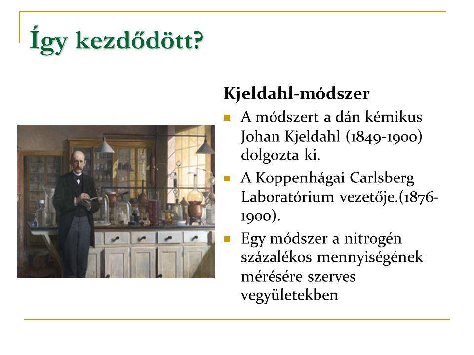 Így kezdődött Kjeldahl-módszer