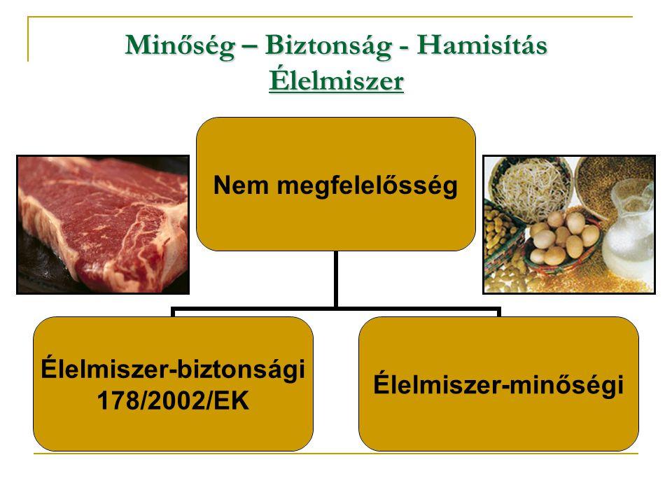 Minőség – Biztonság - Hamisítás Élelmiszer