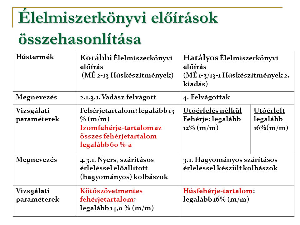 Élelmiszerkönyvi előírások összehasonlítása