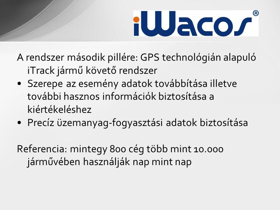 A rendszer második pillére: GPS technológián alapuló iTrack jármű követő rendszer
