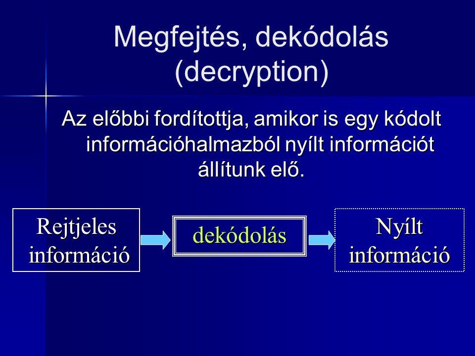 Megfejtés, dekódolás (decryption)