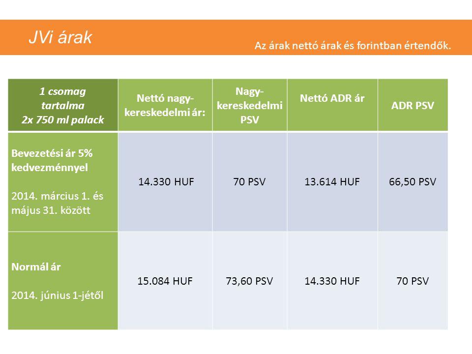 JVi árak Az árak nettó árak és forintban értendők.