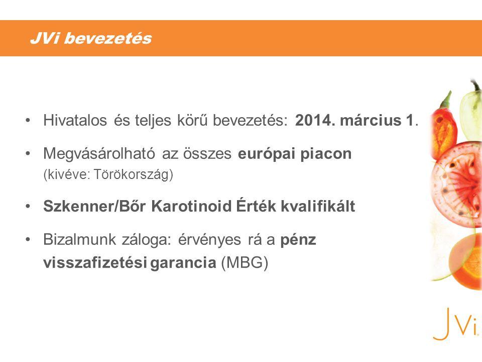 JVi bevezetés Hivatalos és teljes körű bevezetés: 2014. március 1. Megvásárolható az összes európai piacon (kivéve: Törökország)