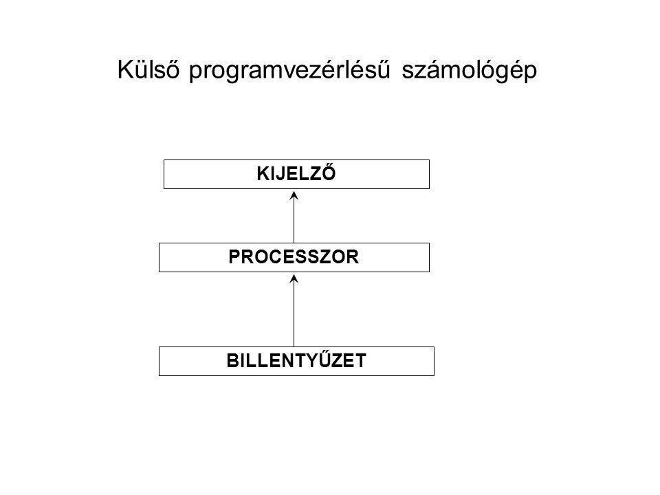 Külső programvezérlésű számológép