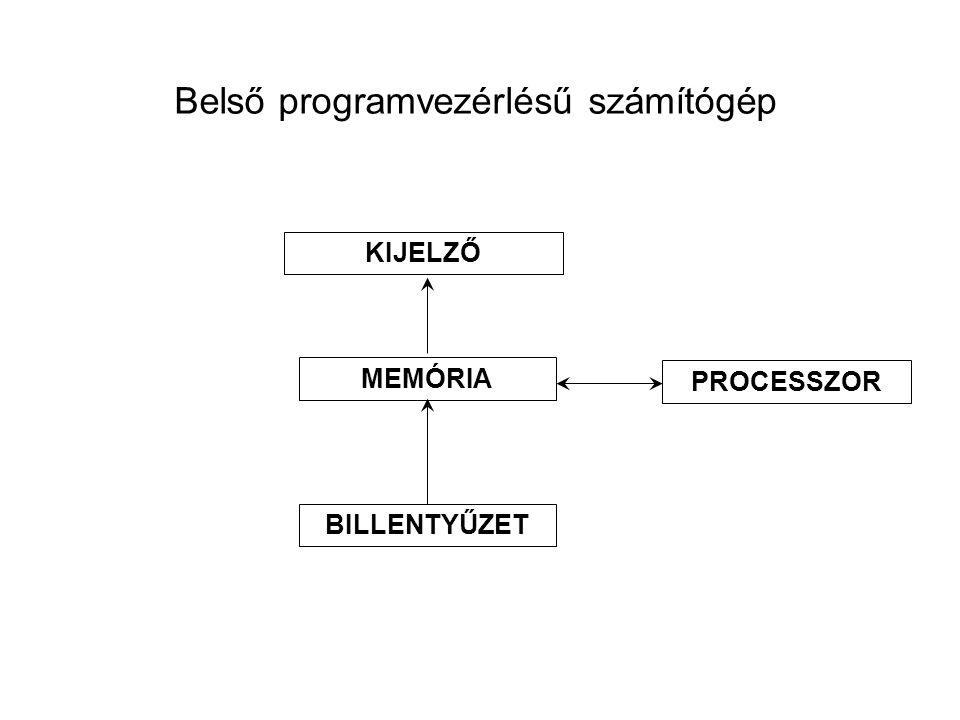Belső programvezérlésű számítógép