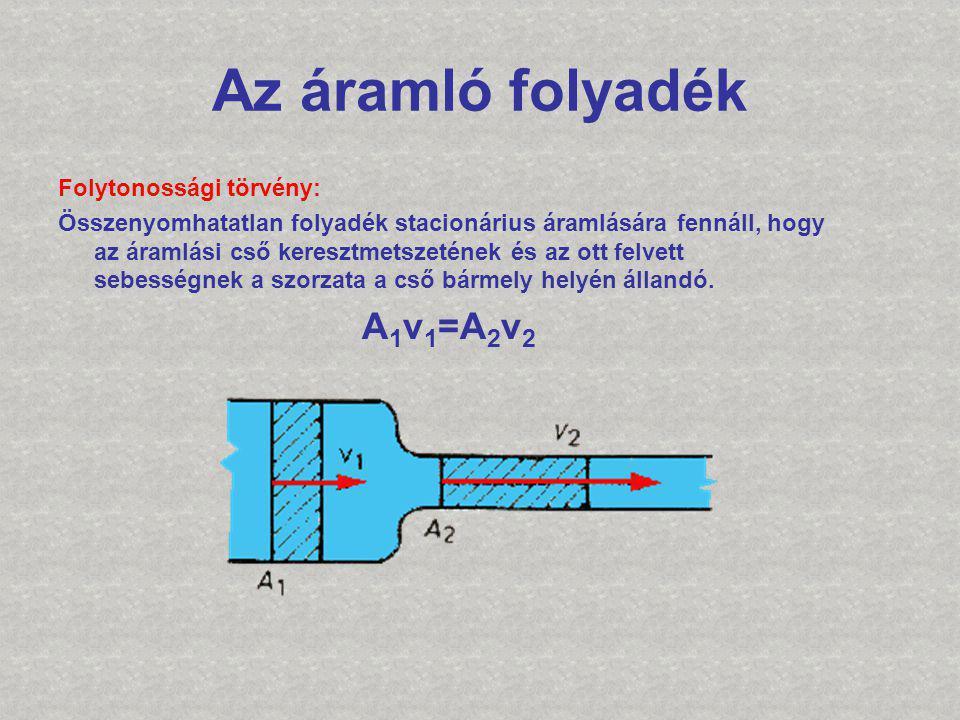 Az áramló folyadék A1v1=A2v2 Folytonossági törvény: