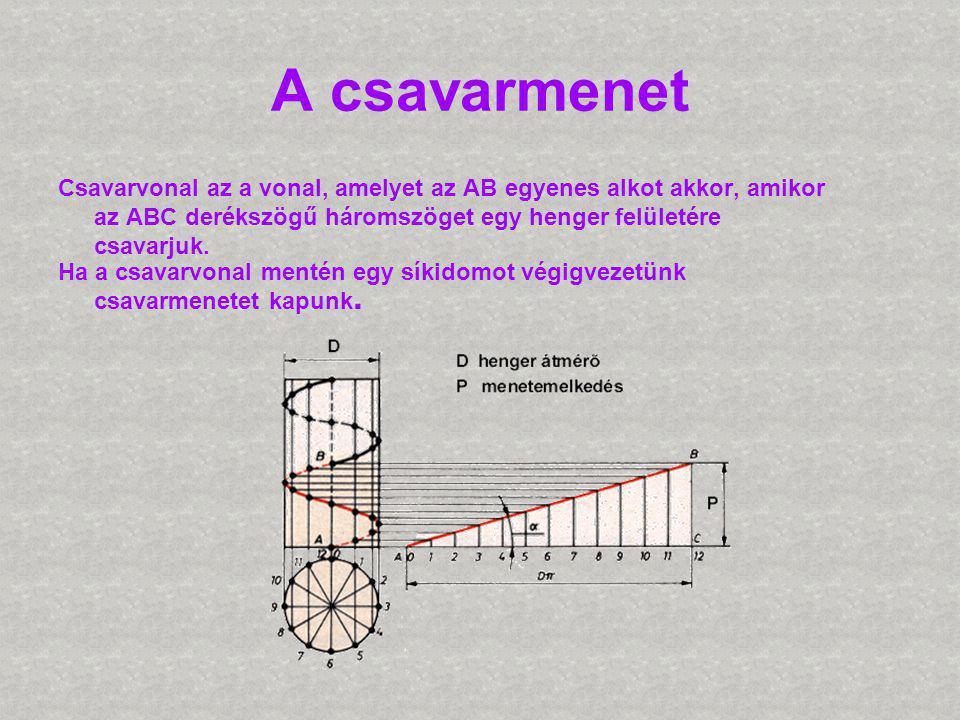 A csavarmenet Csavarvonal az a vonal, amelyet az AB egyenes alkot akkor, amikor az ABC derékszögű háromszöget egy henger felületére csavarjuk.