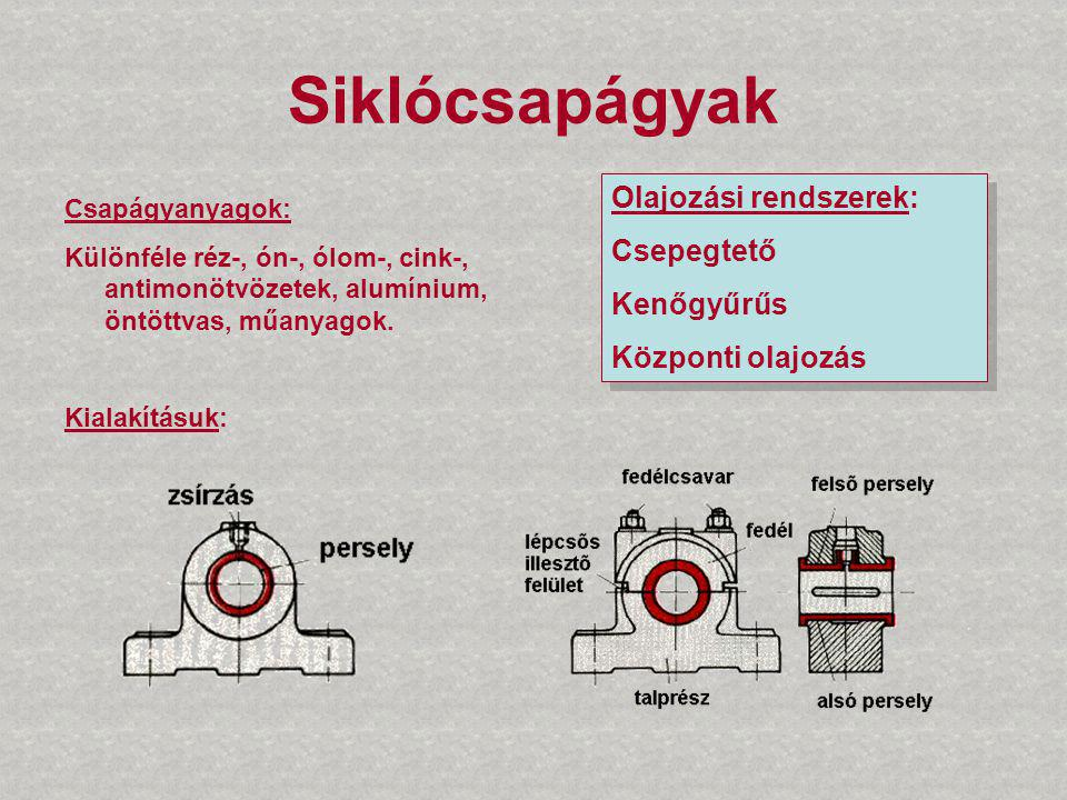 Siklócsapágyak Olajozási rendszerek: Csepegtető Kenőgyűrűs