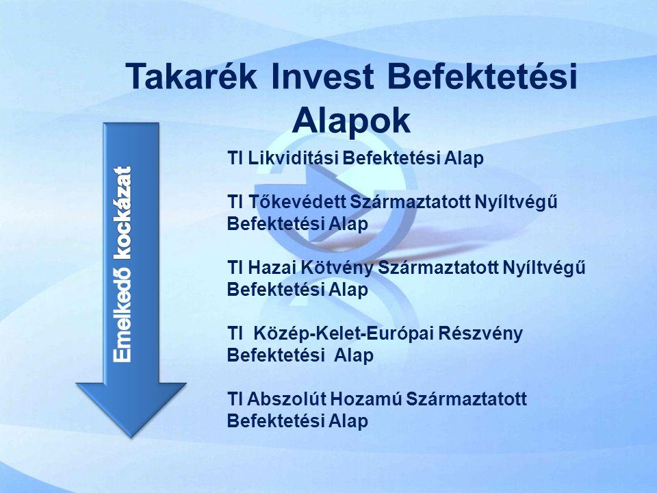 Takarék Invest Befektetési Alapok