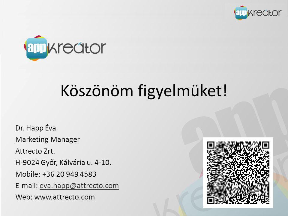Köszönöm figyelmüket! Dr. Happ Éva Marketing Manager Attrecto Zrt.