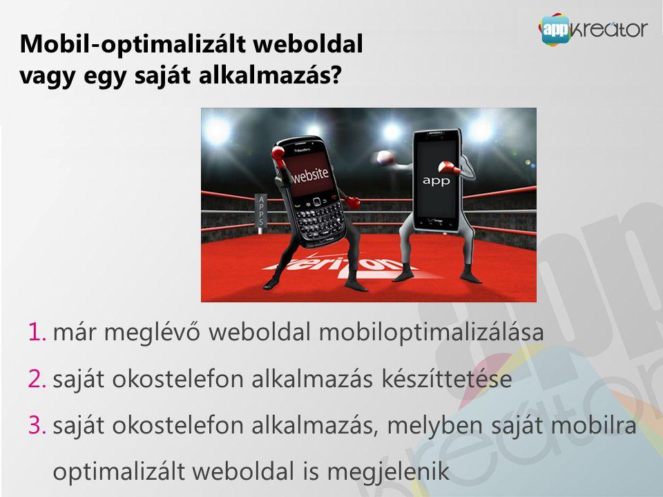 Mobil-optimalizált weboldal