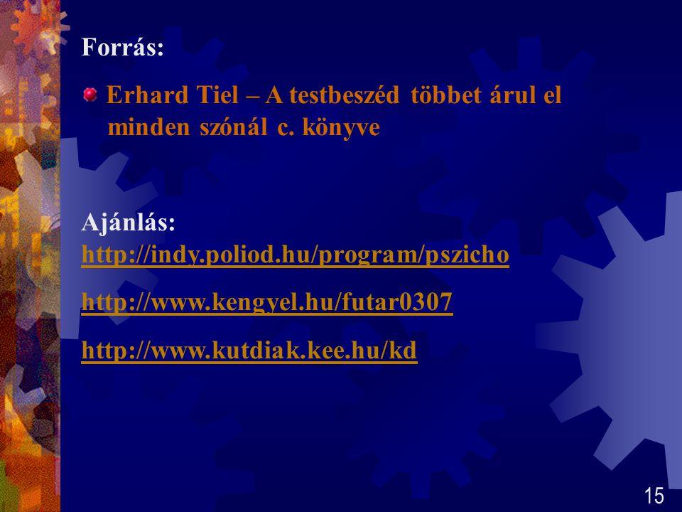 Erhard Tiel – A testbeszéd többet árul el minden szónál c. könyve