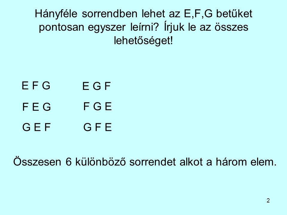 Hányféle sorrendben lehet az E,F,G betűket pontosan egyszer leírni